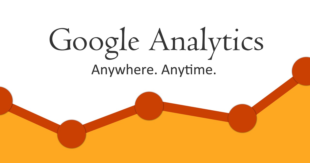 Google Analytics12.13